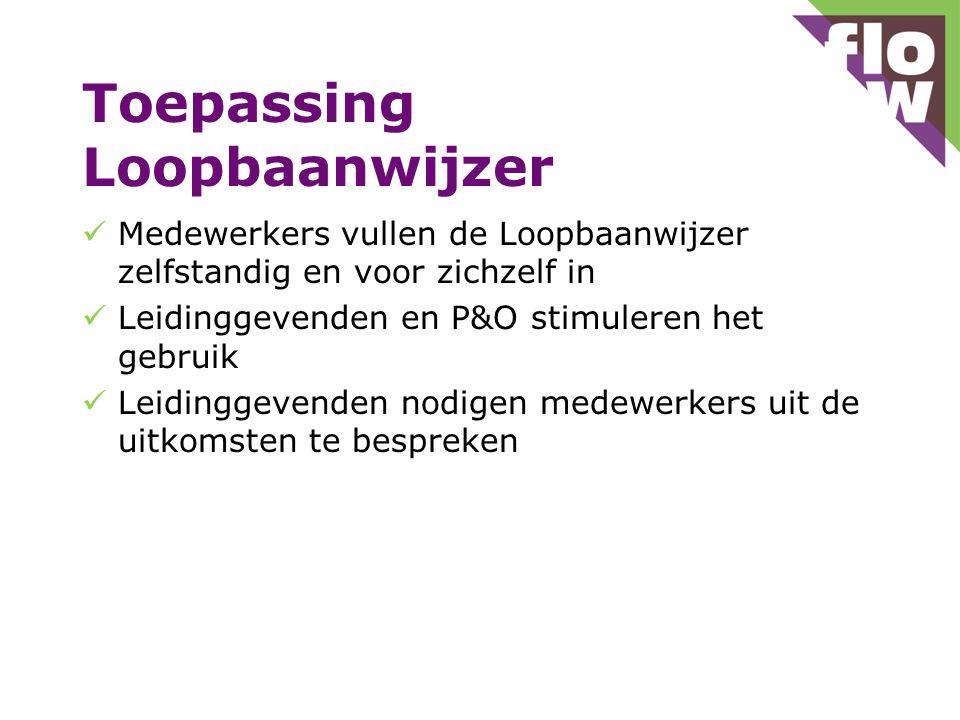 Toepassing Loopbaanwijzer Medewerkers vullen de Loopbaanwijzer zelfstandig en voor zichzelf in Leidinggevenden en P&O stimuleren het gebruik Leidingge