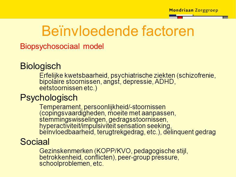 Beïnvloedende factoren Biopsychosociaal model Biologisch Erfelijke kwetsbaarheid, psychiatrische ziekten (schizofrenie, bipolaire stoornissen, angst,