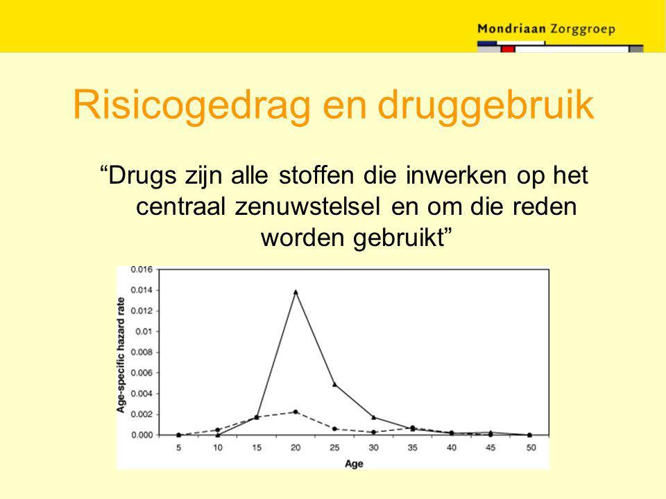 """Risicogedrag en druggebruik """"Drugs zijn alle stoffen die inwerken op het centraal zenuwstelsel en om die reden worden gebruikt"""""""