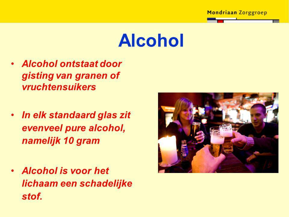 Alcohol Alcohol ontstaat door gisting van granen of vruchtensuikers In elk standaard glas zit evenveel pure alcohol, namelijk 10 gram Alcohol is voor
