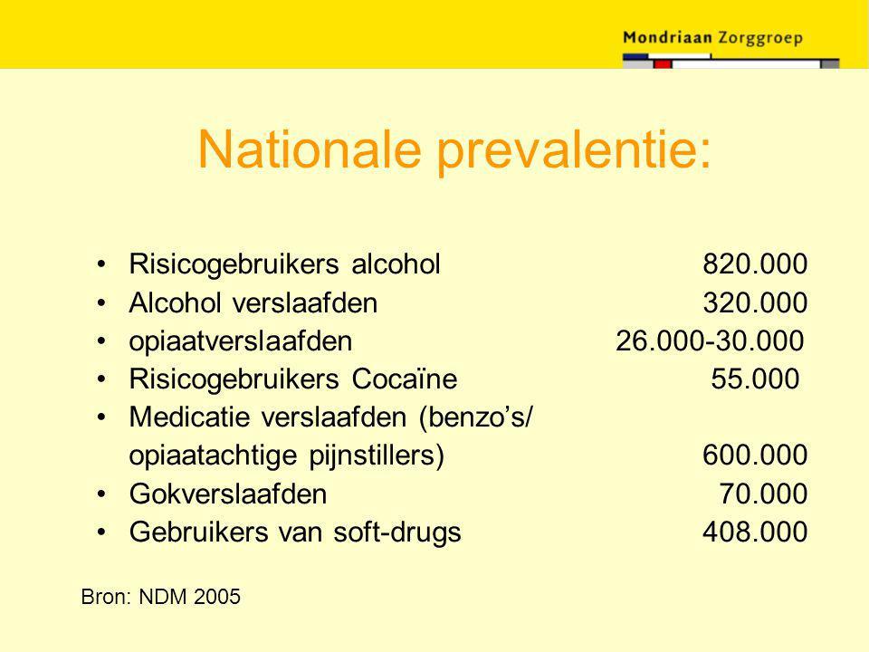 Risicogebruikers alcohol 820.000 Alcohol verslaafden320.000 opiaatverslaafden26.000-30.000 Risicogebruikers Cocaïne 55.000 Medicatie verslaafden (benz