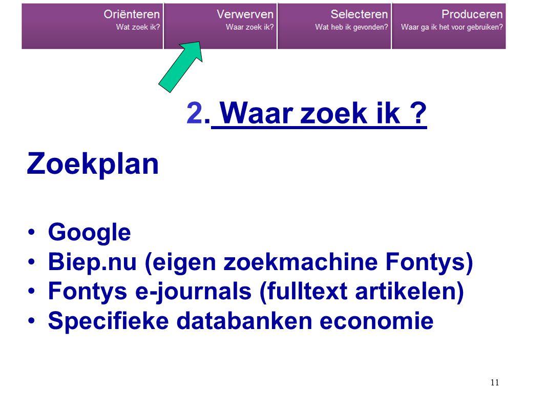 11 Zoekplan Google Biep.nu (eigen zoekmachine Fontys) Fontys e-journals (fulltext artikelen) Specifieke databanken economie 2. Waar zoek ik ?