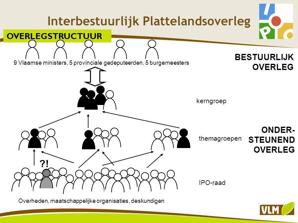 Interbestuurlijk Plattelandsoverleg