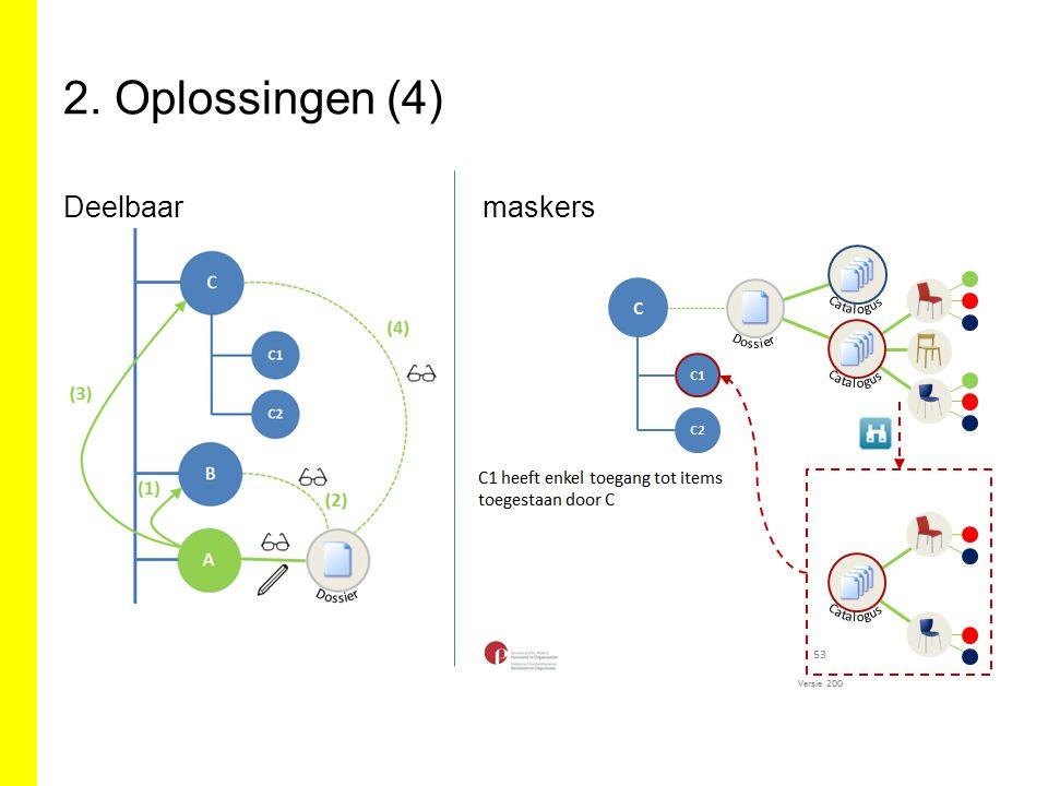 2. Oplossingen (4) Deelbaarmaskers