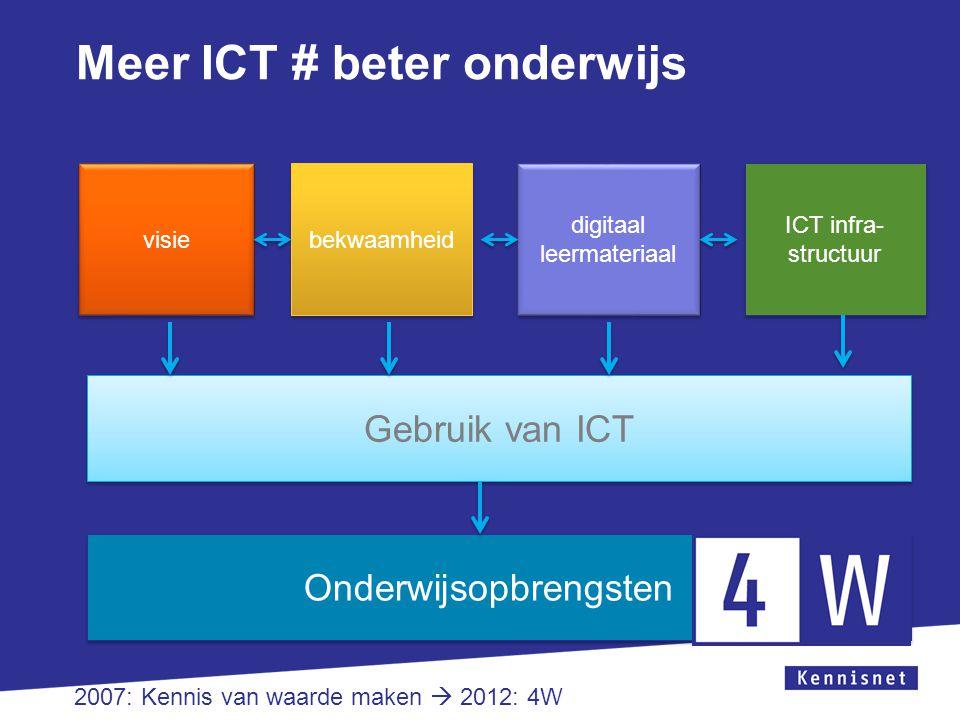 Zorg ervoor dat het tekstvak niet over de witruimte en het logo geplaatst wordt. Zorg ervoor dat de titel uit 1 regel bestaat. Meer ICT # beter onderw