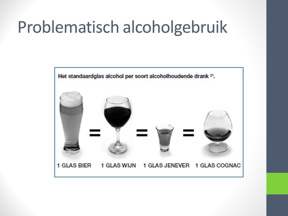 Contactgegevens ervaringsdeskundige: Anonieme Alcoholisten Rudy: 0479.96 68 72 Vera: 0475.48 64 57 info.coiwestvl@aavlaanderen.org http://www.aavlaanderen.org