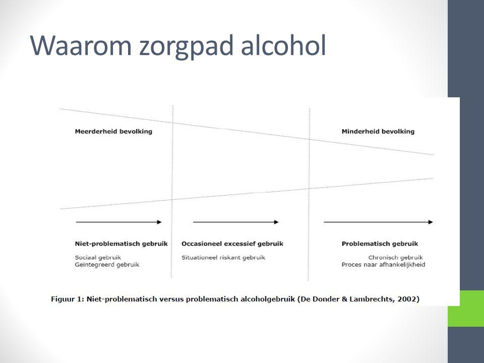 Waarom zorgpad alcohol