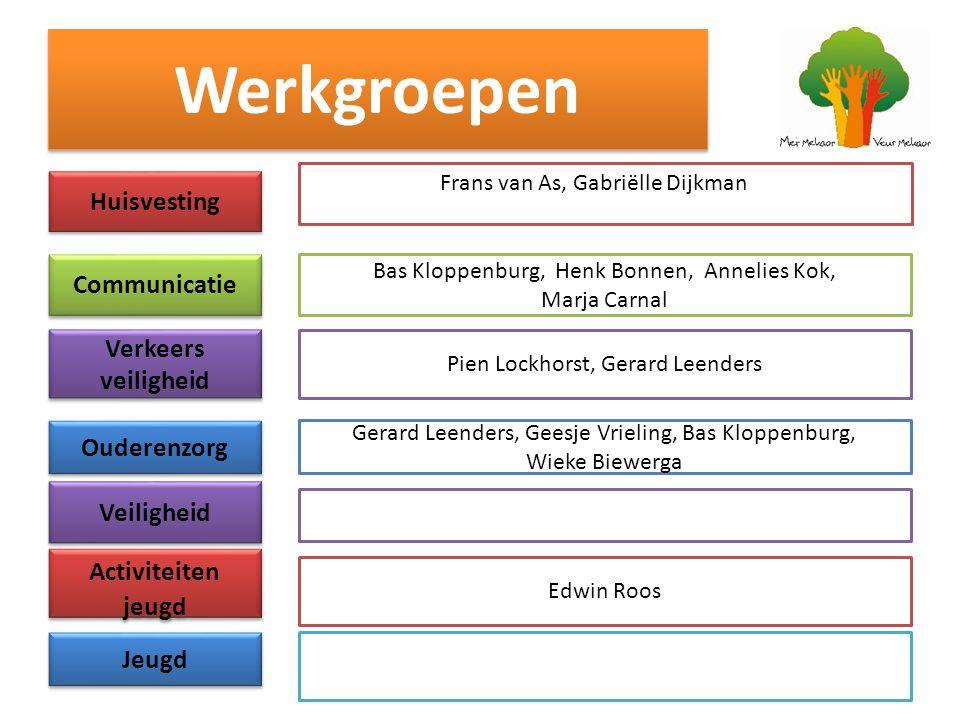 Werkgroepen Frans van As, Gabriëlle Dijkman Huisvesting Ouderenzorg Communicatie Activiteiten jeugd Veiligheid Verkeers veiligheid Verkeers veiligheid