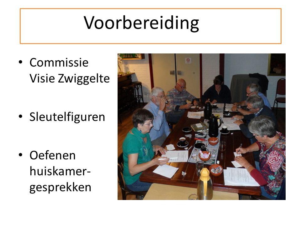Voorbereiding Commissie Visie Zwiggelte Sleutelfiguren Oefenen huiskamer- gesprekken
