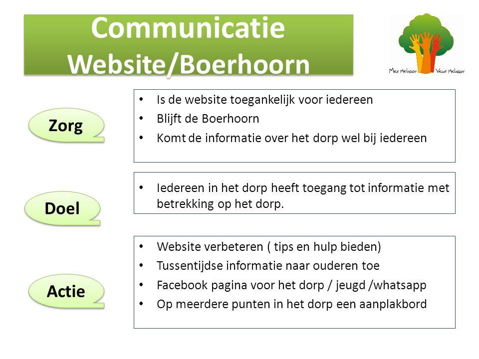 Is de website toegankelijk voor iedereen Blijft de Boerhoorn Komt de informatie over het dorp wel bij iedereen Iedereen in het dorp heeft toegang tot