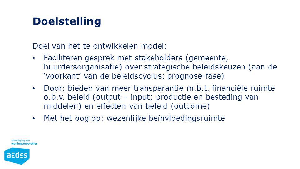 Doelstelling Doel van het te ontwikkelen model: Faciliteren gesprek met stakeholders (gemeente, huurdersorganisatie) over strategische beleidskeuzen (