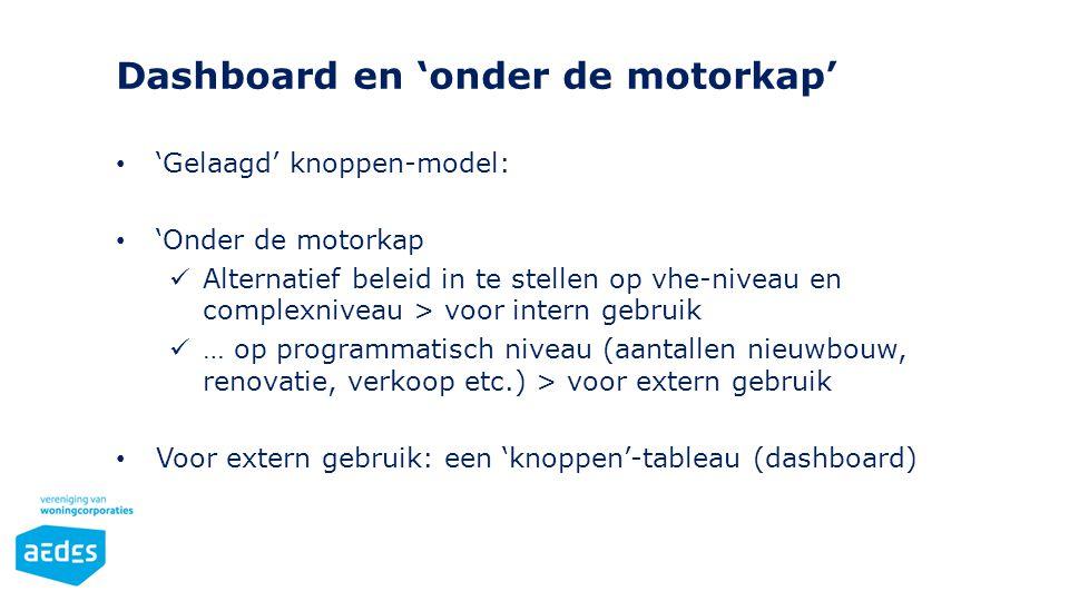 Dashboard en 'onder de motorkap' 'Gelaagd' knoppen-model: 'Onder de motorkap Alternatief beleid in te stellen op vhe-niveau en complexniveau > voor in