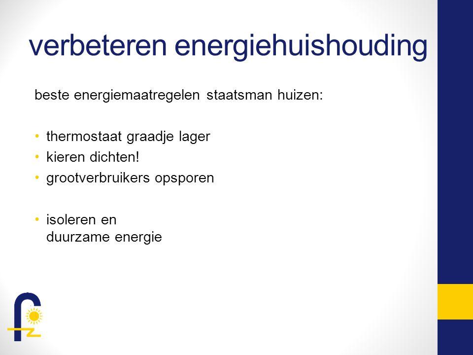verbeteren energiehuishouding beste energiemaatregelen staatsman huizen: thermostaat graadje lager kieren dichten! grootverbruikers opsporen isoleren