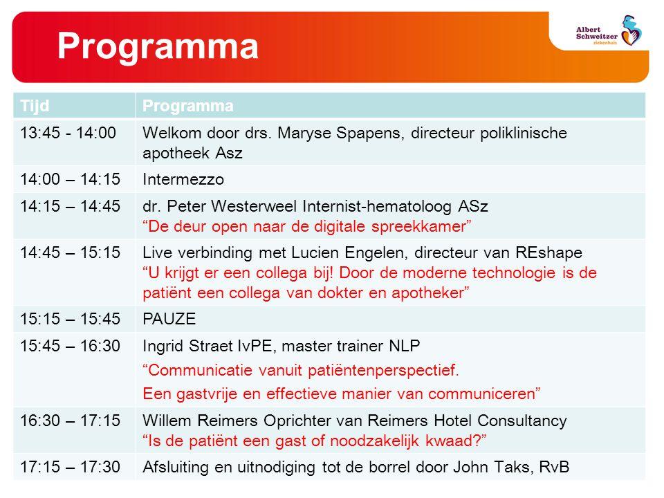 Programma TijdProgramma 13:45 - 14:00 Welkom door drs.