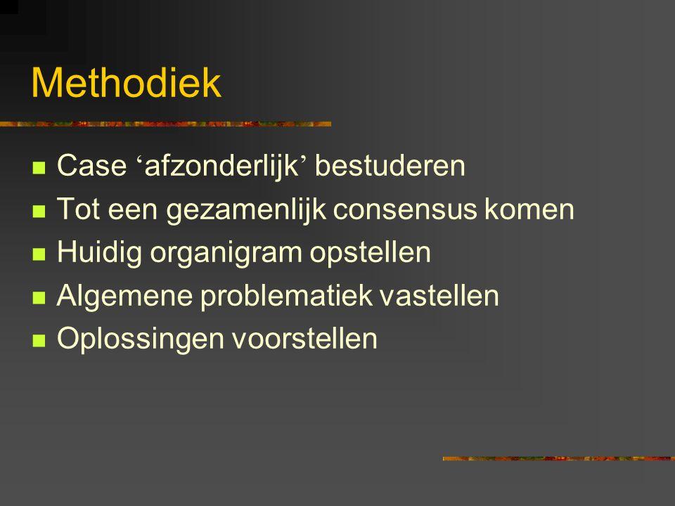 Methodiek Case ' afzonderlijk ' bestuderen Tot een gezamenlijk consensus komen Huidig organigram opstellen Algemene problematiek vastellen Oplossingen