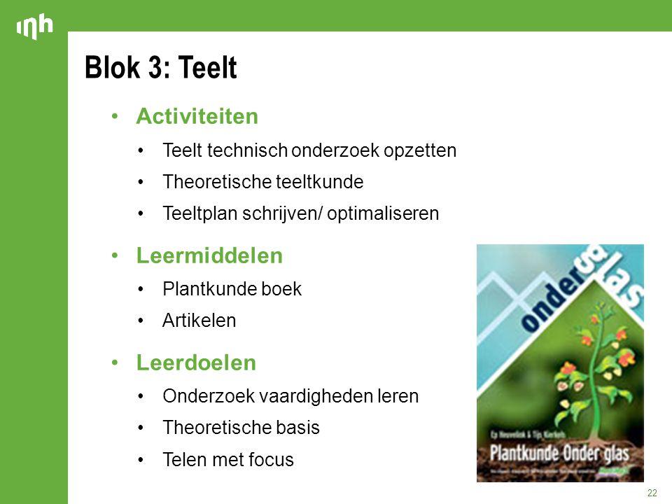 Blok 3: Teelt 22 Activiteiten Teelt technisch onderzoek opzetten Theoretische teeltkunde Teeltplan schrijven/ optimaliseren Leermiddelen Plantkunde bo