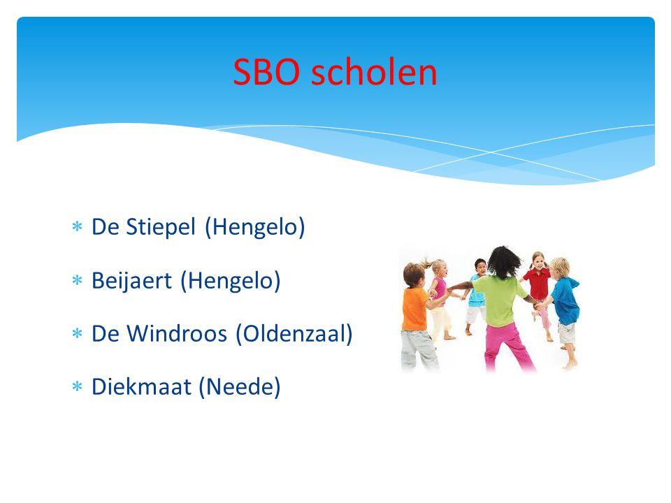  De Stiepel (Hengelo)  Beijaert (Hengelo)  De Windroos (Oldenzaal)  Diekmaat (Neede) SBO scholen