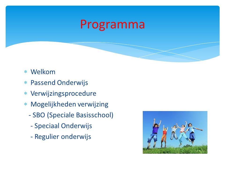  Welkom  Passend Onderwijs  Verwijzingsprocedure  Mogelijkheden verwijzing - SBO (Speciale Basisschool) - Speciaal Onderwijs - Regulier onderwijs Programma