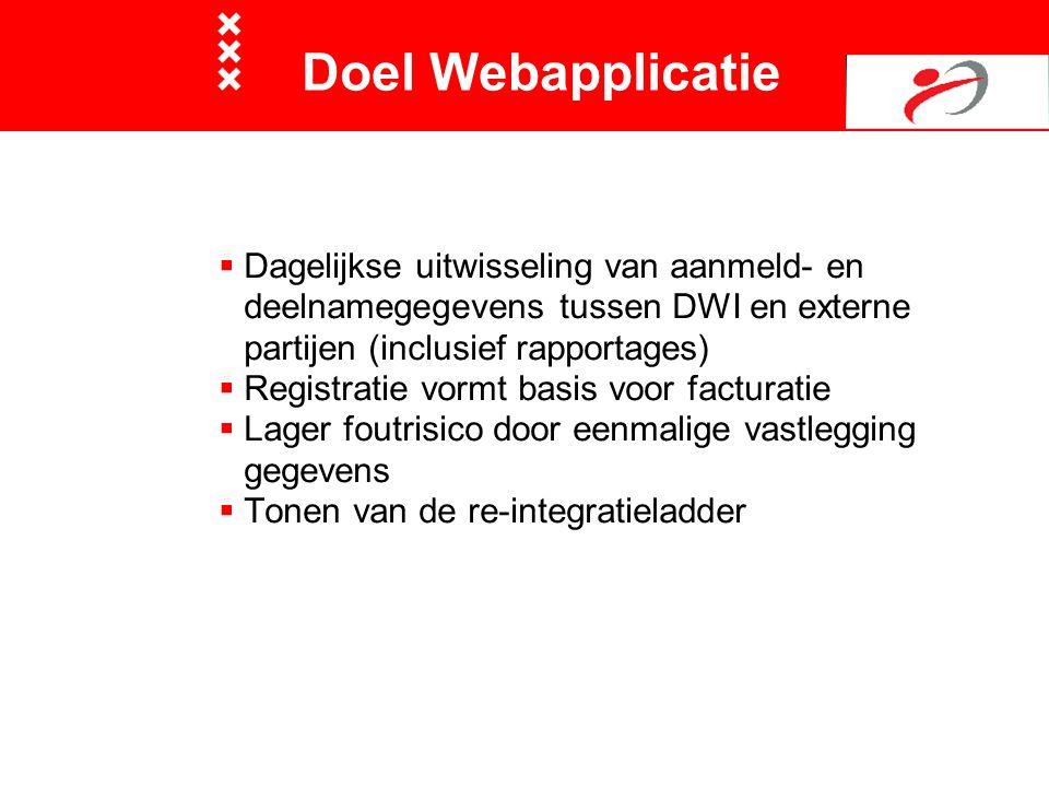 Doel Webapplicatie  Dagelijkse uitwisseling van aanmeld- en deelnamegegevens tussen DWI en externe partijen (inclusief rapportages)  Registratie vor