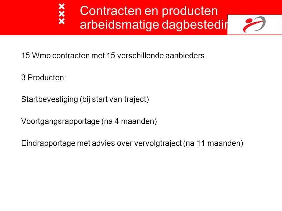 Contracten en producten arbeidsmatige dagbesteding 15 Wmo contracten met 15 verschillende aanbieders. 3 Producten: Startbevestiging (bij start van tra