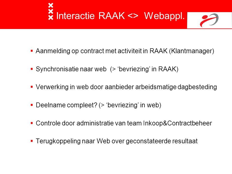 Interactie RAAK <> Webappl.  Aanmelding op contract met activiteit in RAAK (Klantmanager)  Synchronisatie naar web (> 'bevriezing' in RAAK)  Verwer