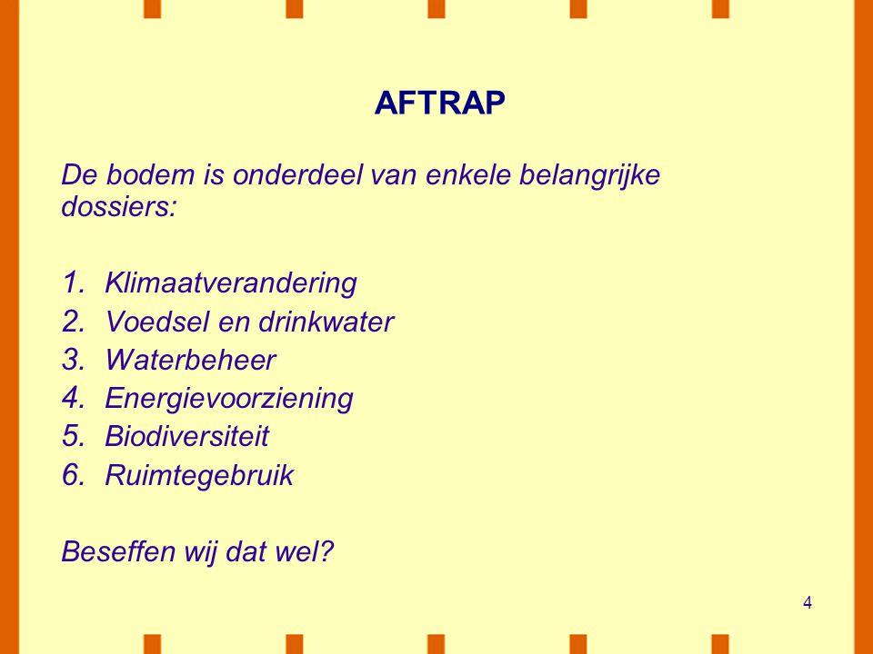 4 AFTRAP De bodem is onderdeel van enkele belangrijke dossiers: 1.