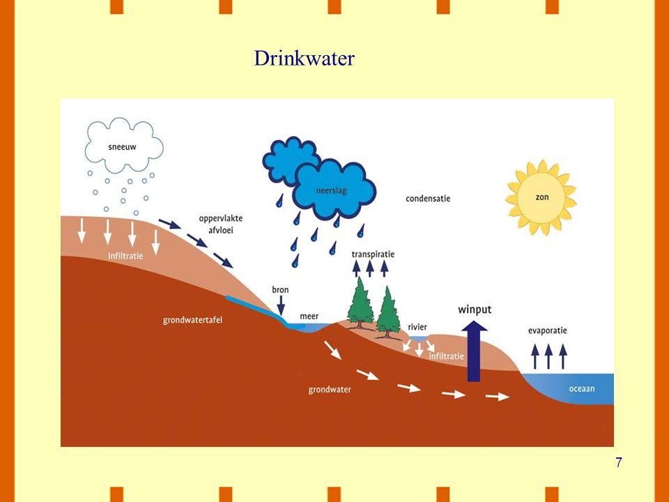 7 Drinkwater