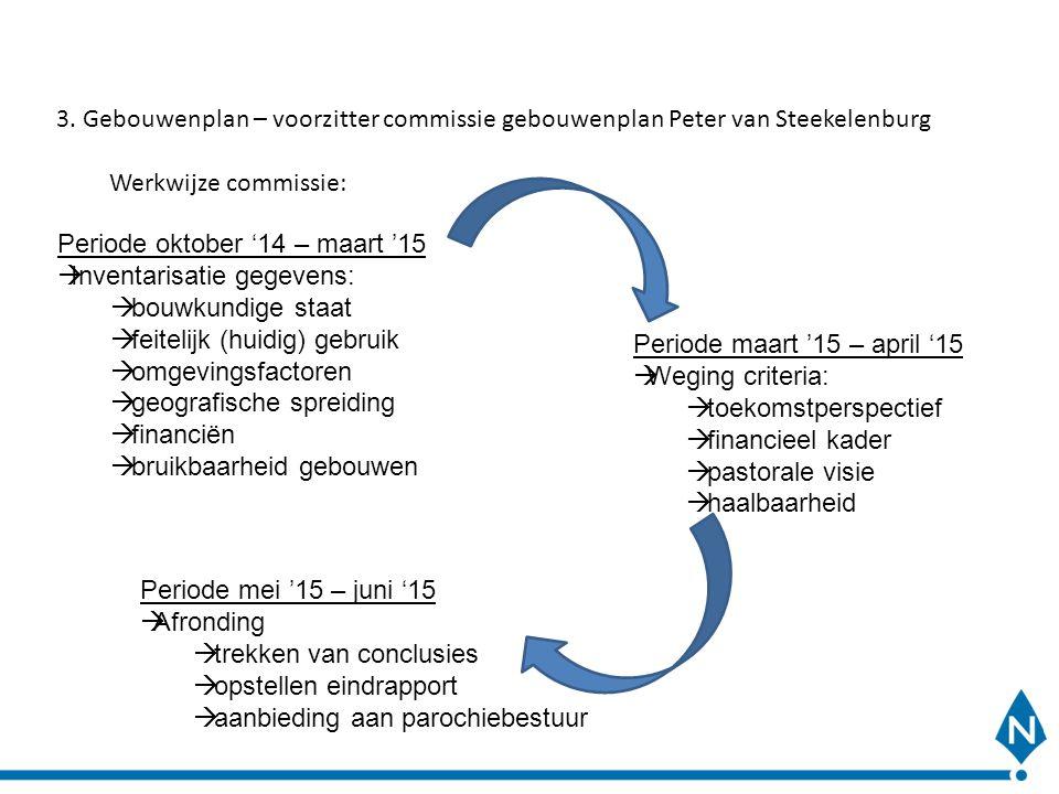 3. Gebouwenplan – voorzitter commissie gebouwenplan Peter van Steekelenburg Werkwijze commissie: Periode oktober '14 – maart '15  Inventarisatie gege