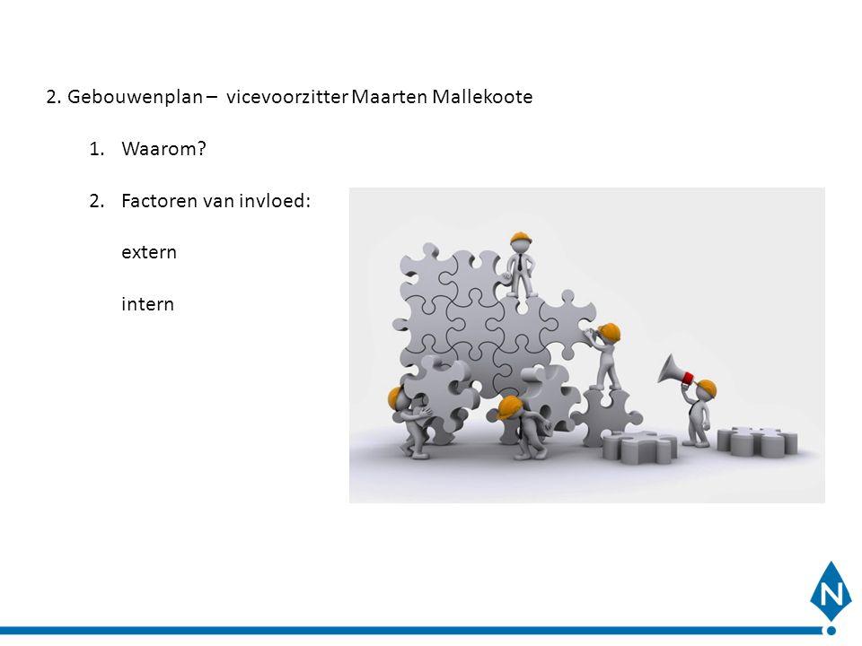 2. Gebouwenplan – vicevoorzitter Maarten Mallekoote 1.Waarom? 2.Factoren van invloed: extern intern
