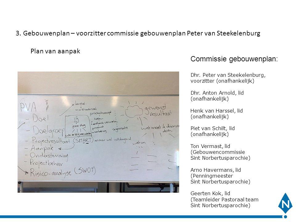 3. Gebouwenplan – voorzitter commissie gebouwenplan Peter van Steekelenburg Plan van aanpak Commissie gebouwenplan: Dhr. Peter van Steekelenburg, voor
