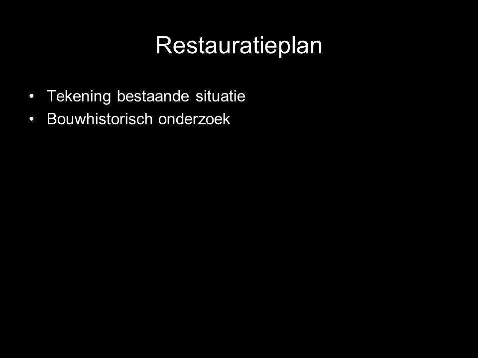 Restauratieplan Tekening bestaande situatie Bouwhistorisch onderzoek