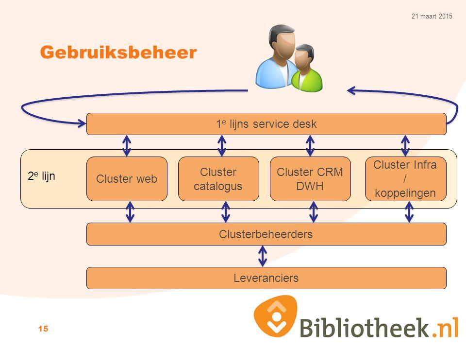 2 e lijn Gebruiksbeheer 21 maart 2015 15 1 e lijns service desk Cluster web Cluster Infra / koppelingen Cluster catalogus Cluster CRM DWH Clusterbeheerders Leveranciers