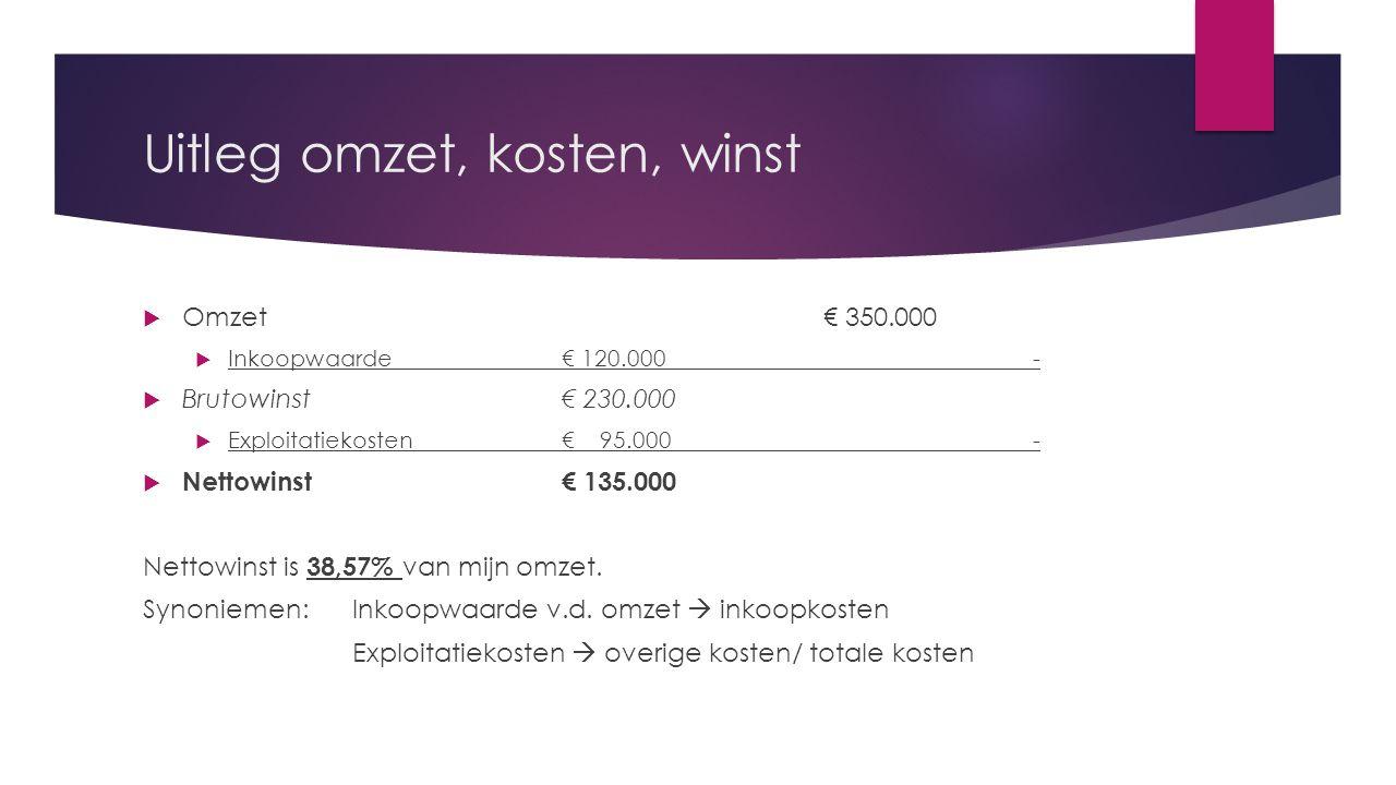 Uitleg omzet, kosten, winst  Omzet€ 350.000  Inkoopwaarde€ 120.000-  Brutowinst€ 230.000  Exploitatiekosten€ 95.000-  Nettowinst€ 135.000 Nettowi
