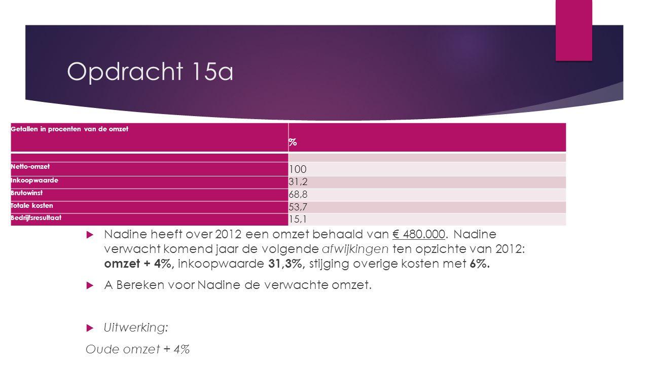 Opdracht 15a  Nadine heeft over 2012 een omzet behaald van € 480.000. Nadine verwacht komend jaar de volgende afwijkingen ten opzichte van 2012: omze