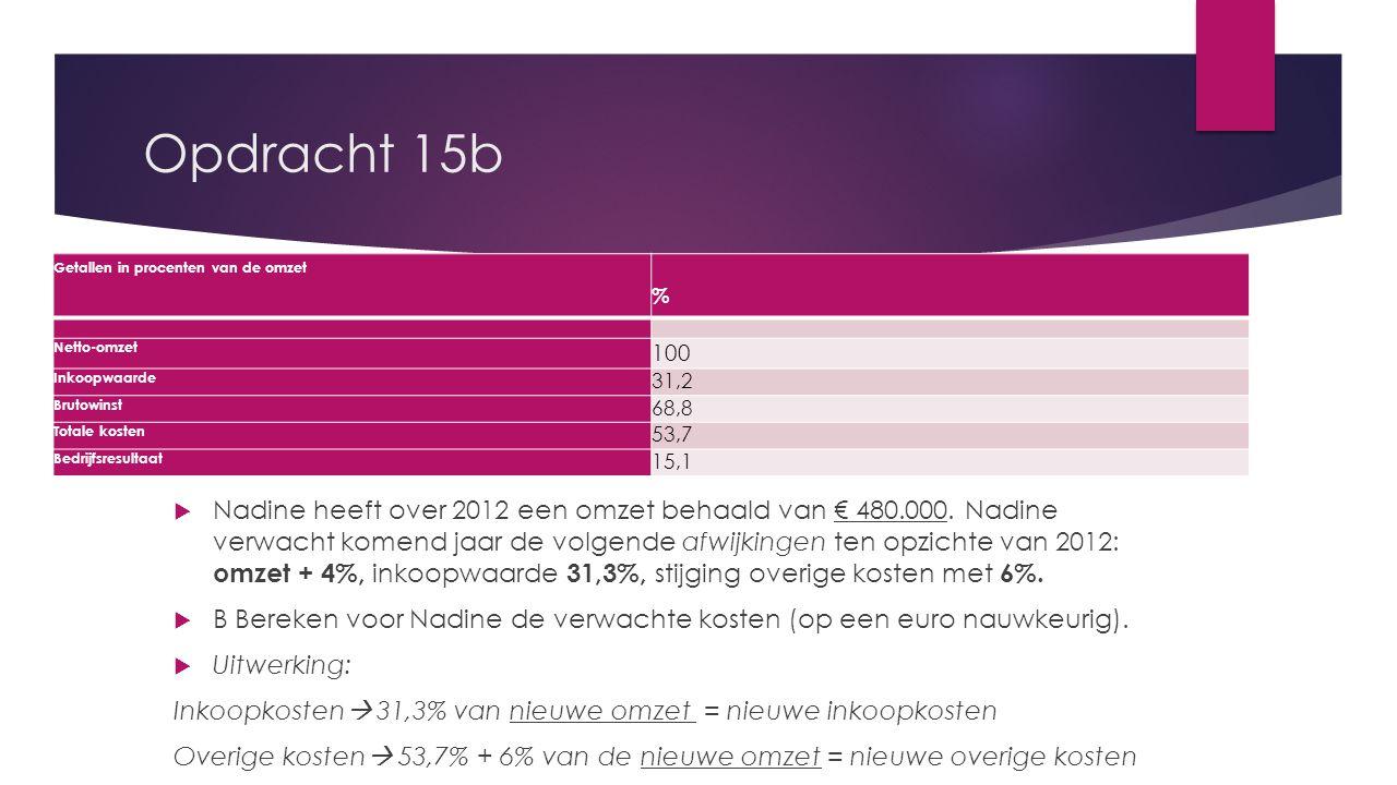 Opdracht 15b  Nadine heeft over 2012 een omzet behaald van € 480.000. Nadine verwacht komend jaar de volgende afwijkingen ten opzichte van 2012: omze