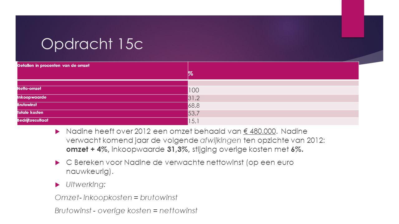 Opdracht 15c  Nadine heeft over 2012 een omzet behaald van € 480.000. Nadine verwacht komend jaar de volgende afwijkingen ten opzichte van 2012: omze