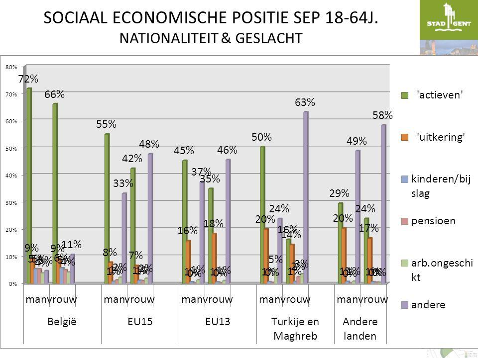 SOCIAAL ECONOMISCHE POSITIE SEP 18-64J. NATIONALITEIT & GESLACHT