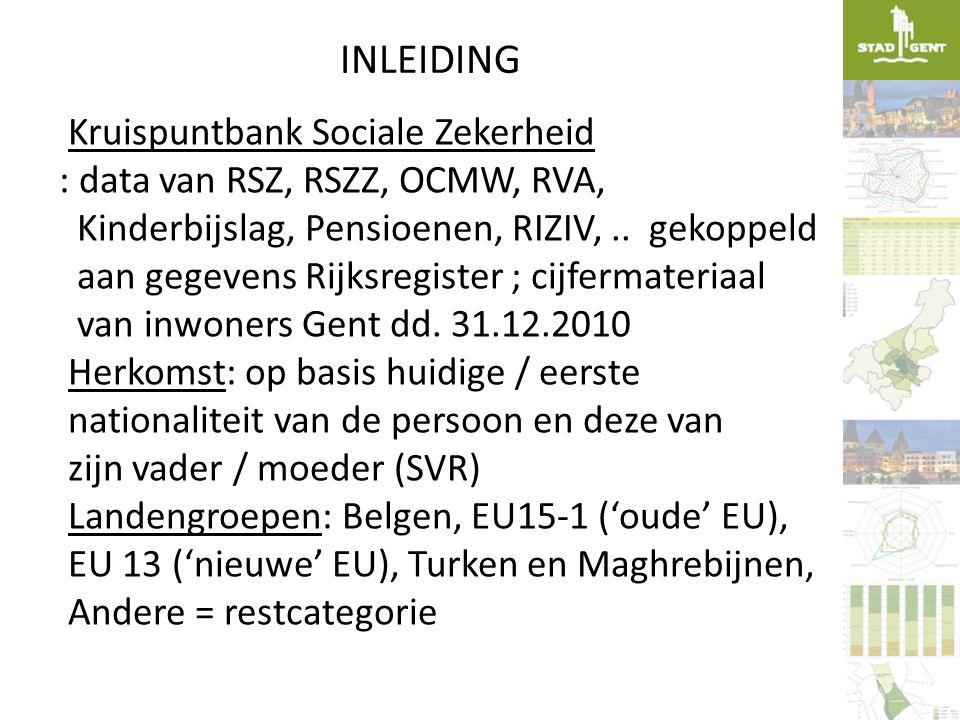 INLEIDING Kruispuntbank Sociale Zekerheid : data van RSZ, RSZZ, OCMW, RVA, Kinderbijslag, Pensioenen, RIZIV,..