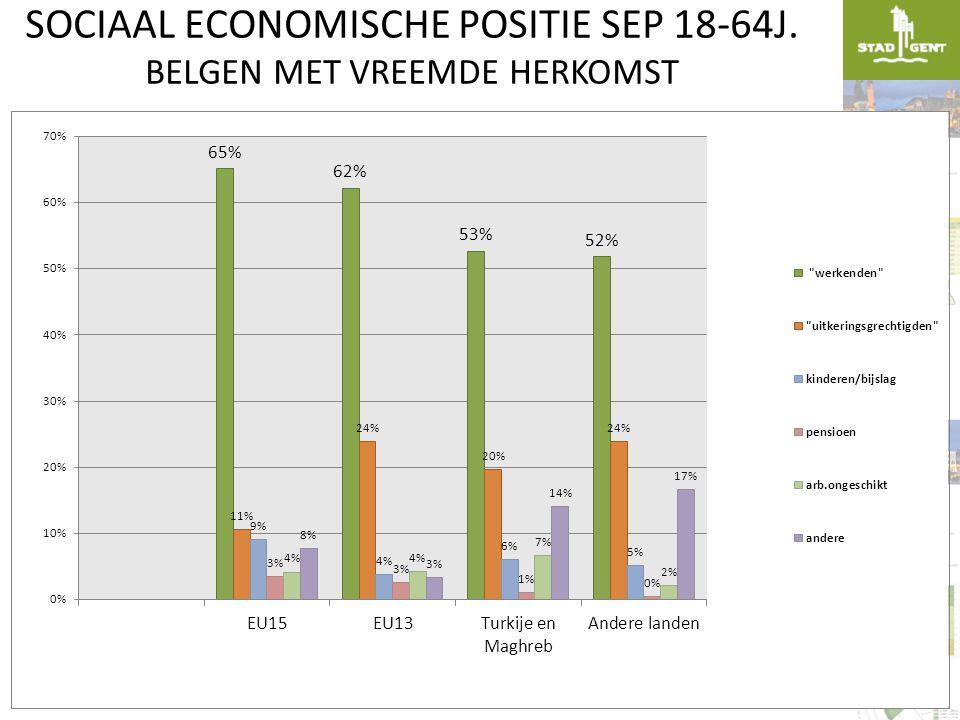 SOCIAAL ECONOMISCHE POSITIE SEP 18-64J. BELGEN MET VREEMDE HERKOMST