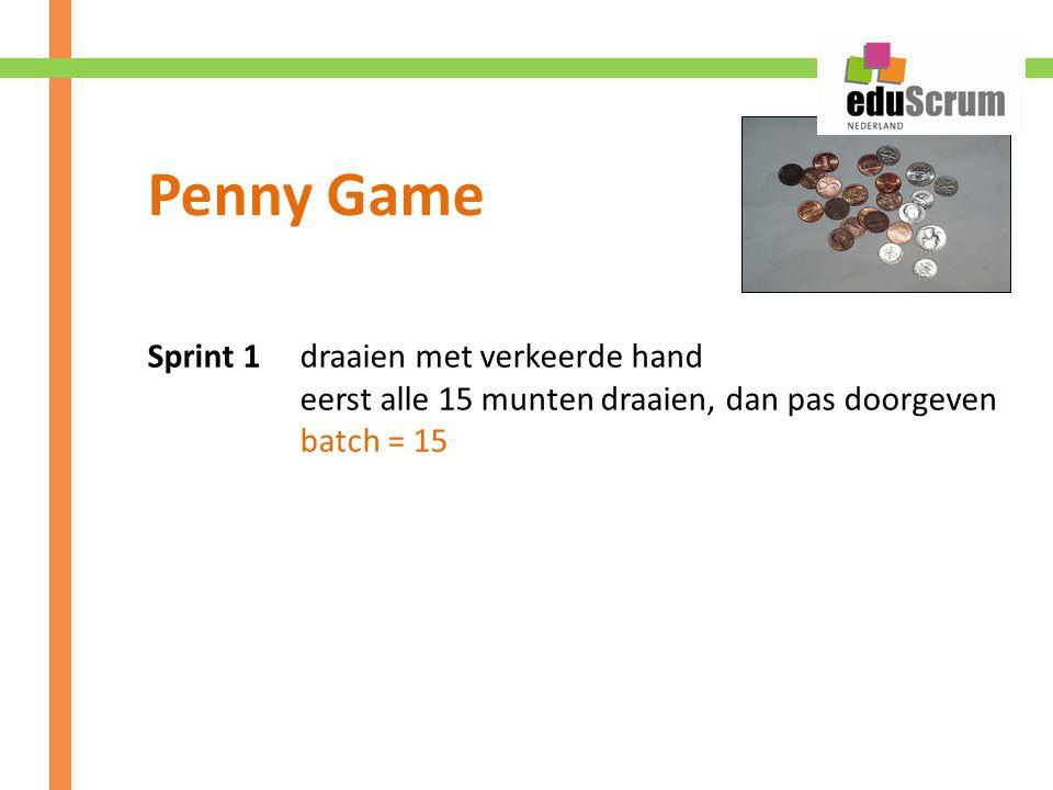 Sprint 1 draaien met verkeerde hand eerst alle 15 munten draaien, dan pas doorgeven batch = 15 Penny Game