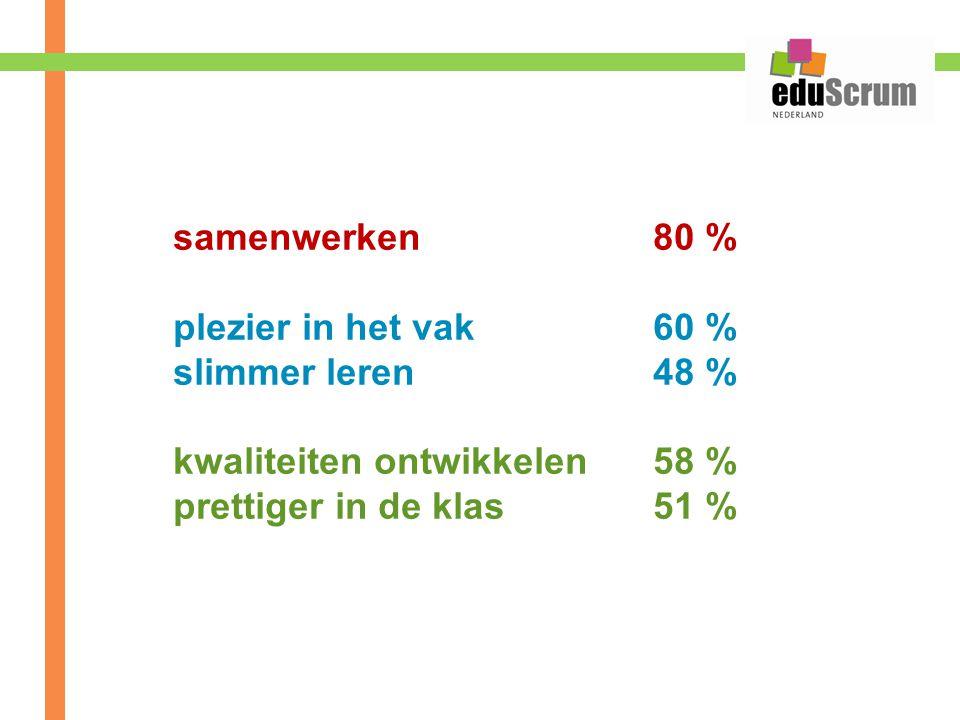 samenwerken 80 % plezier in het vak 60 % slimmer leren 48 % kwaliteiten ontwikkelen 58 % prettiger in de klas 51 %