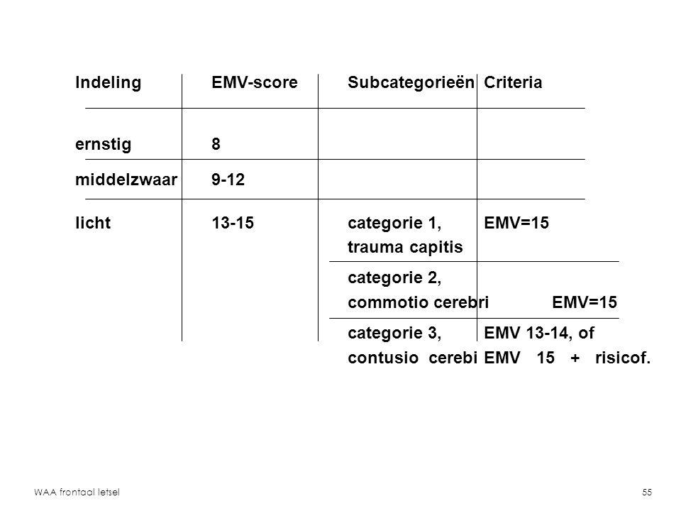 WAA frontaal letsel56 Licht schedelhersenletsel : (richtlijn NVvN) Bij de triage van patiënten met een LSH is onderverdeling in 3 klassen zinvol: Cat.