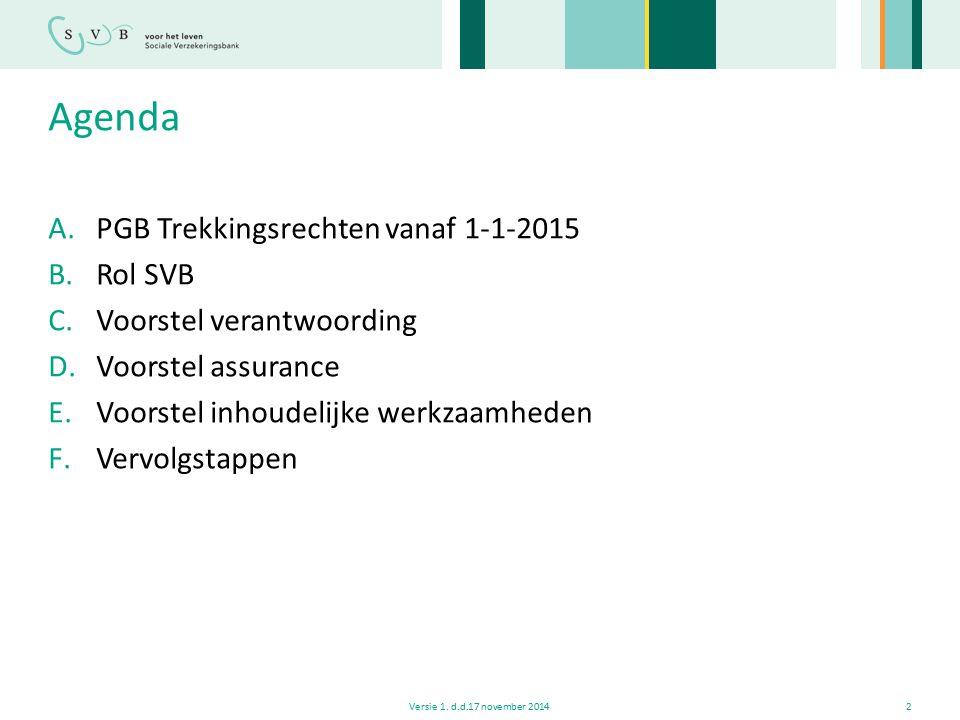 Agenda A.PGB Trekkingsrechten vanaf 1-1-2015 B.Rol SVB C.Voorstel verantwoording D.Voorstel assurance E.Voorstel inhoudelijke werkzaamheden F.Vervolgs