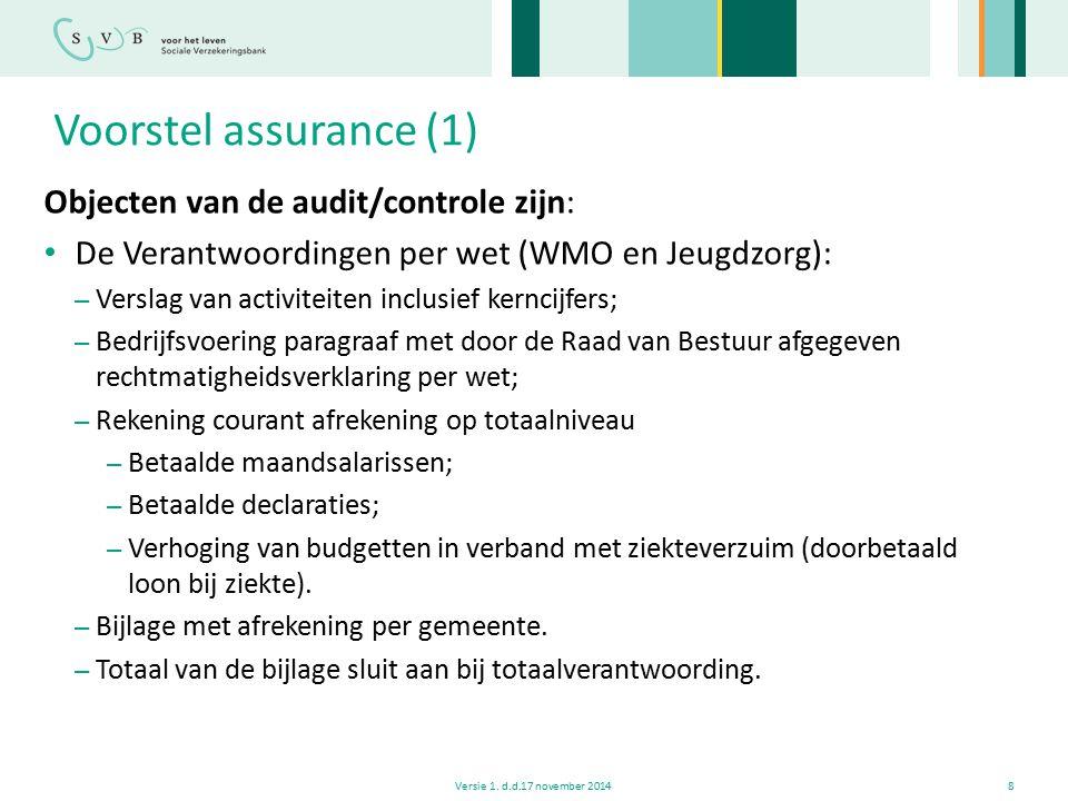 Voorstel assurance (1) Objecten van de audit/controle zijn: De Verantwoordingen per wet (WMO en Jeugdzorg): – Verslag van activiteiten inclusief kernc