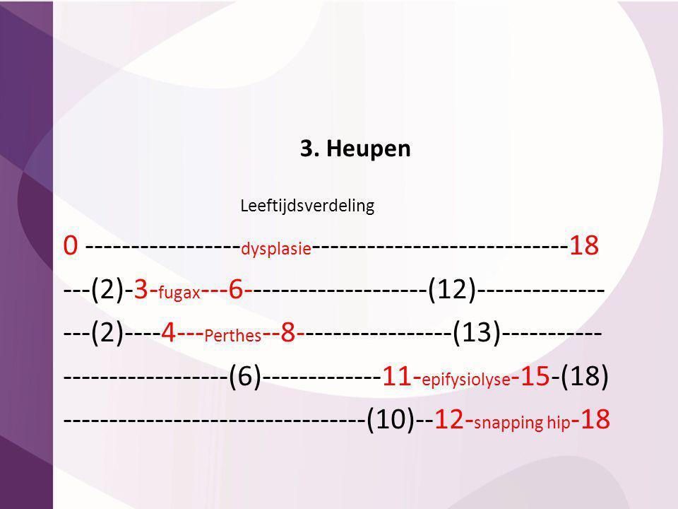 3. Heupen Leeftijdsverdeling 0 ----------------- dysplasie ----------------------------18 ---(2)-3- fugax ---6--------------------(12)-------------- -