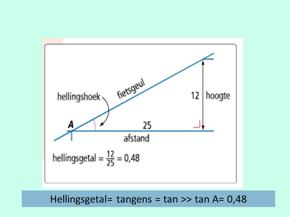 Hellingsgetal= tangens = tan >> tan A= 0,48
