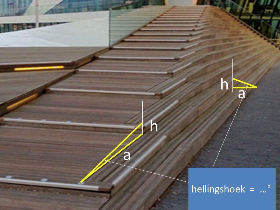 a a h h hellingshoek = …°