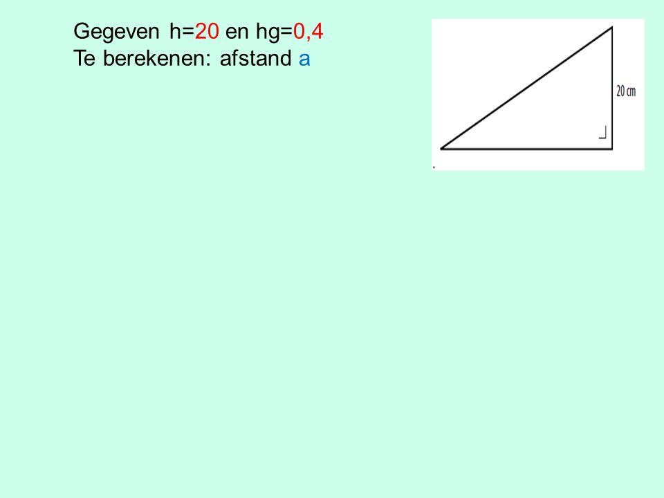 Gegeven h=20 en hg=0,4 Te berekenen: afstand a