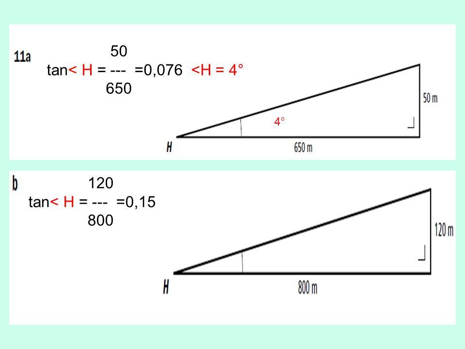50 tan< H = --- =0,076 <H = 4° 650 4° 120 tan< H = --- =0,15 800