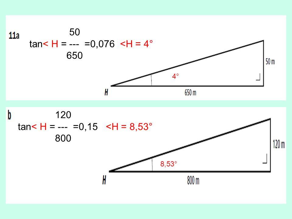 50 tan< H = --- =0,076 <H = 4° 650 4° 120 tan< H = --- =0,15 <H = 8,53° 800 8,53°